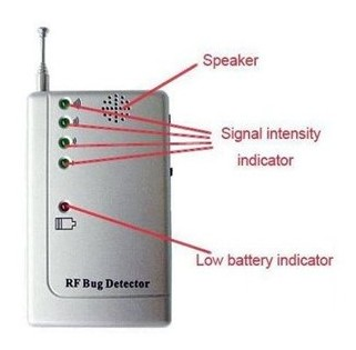 """Super sensitive detector """"sniffs out"""" legal and illegal listening and surveillance devices. Alerts you to wireless video transmitters, bugs and other ..."""